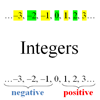 Properties of Integer